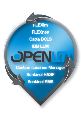 OpenLM Software License Management