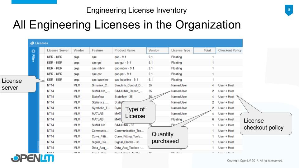 All Engineering Licenses