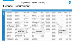 Engineering Software License Procurement Report