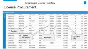 Engineering Software License Procurement Report