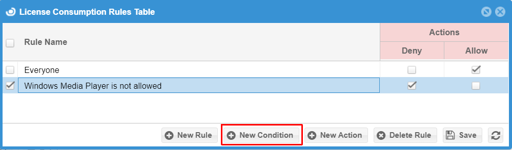 License Consumption Rules Table with the New Condition button