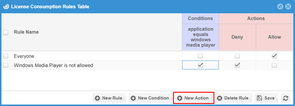 License Consumption Rules Tables New Action button