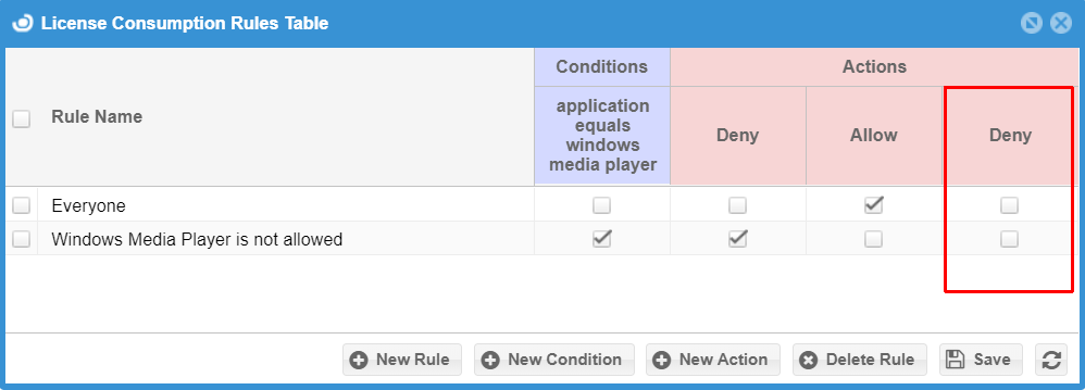 License Consumption Rules Tables with new Deny action column