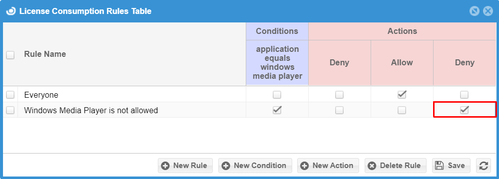 License Consumption Rules Tables with the new action box checked